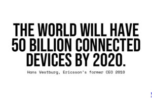 GLOBAL CONNECTED DEVICES IN 2020