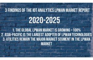 chart:LPWA device market forecast 2017-2024