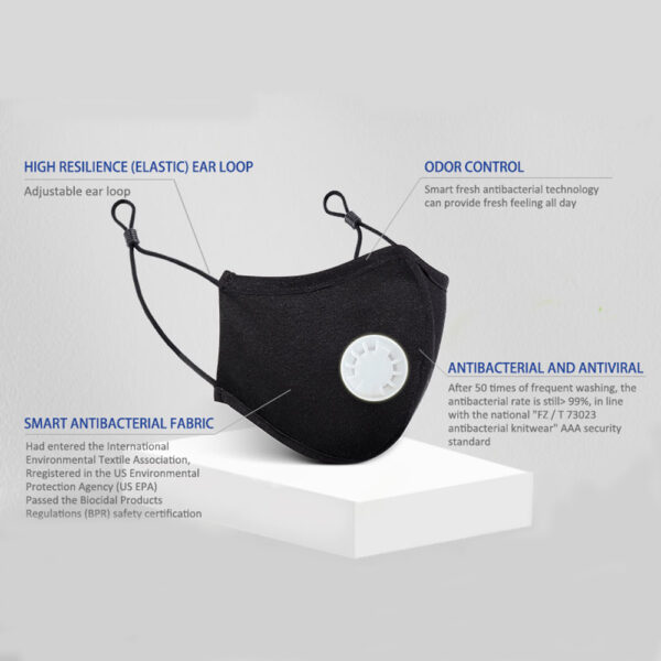 Black Mask PPE face protection for personal use